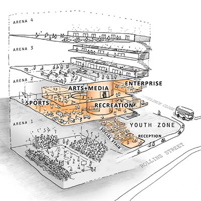 OnSide Youth Zone within Energize